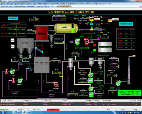 Easy Scada Rievtech Xlogic From Vsl